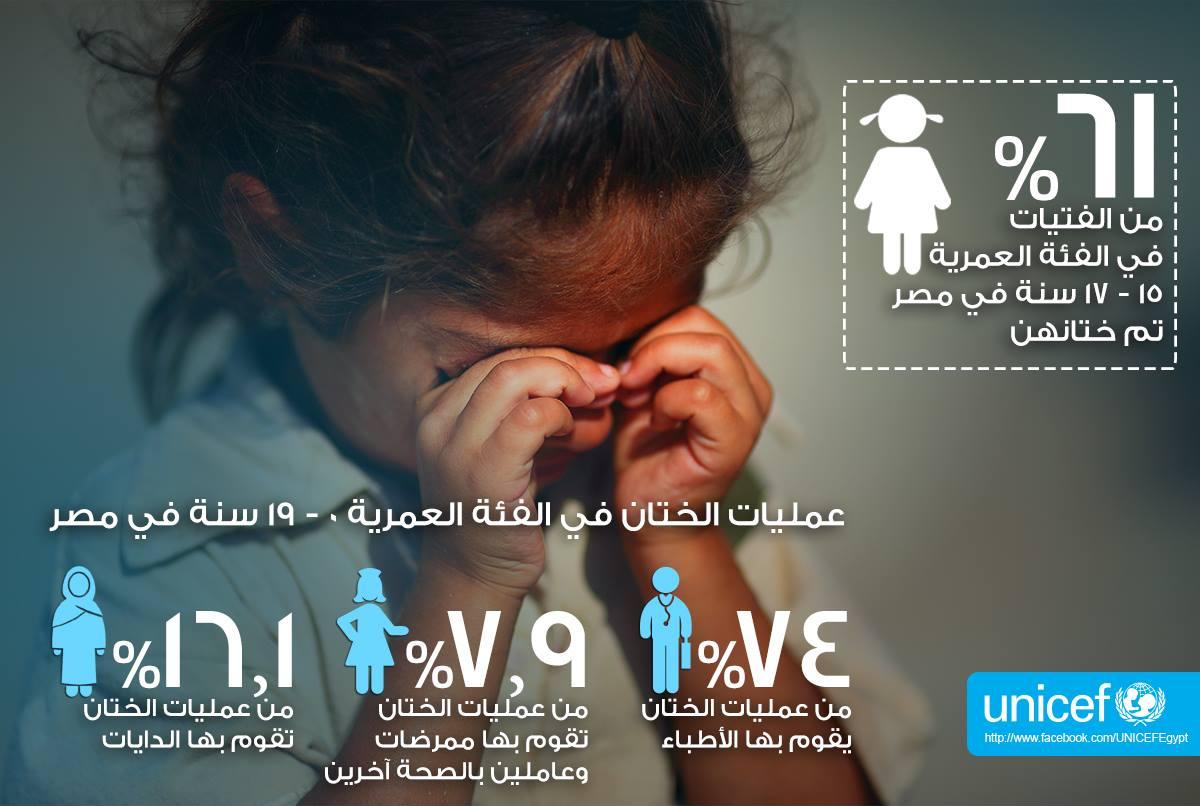 L'excision, en Egypte