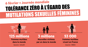 Tolérance zéro aux Mutilations Sexuelles Féminines #30 janvier 2016 #Paris