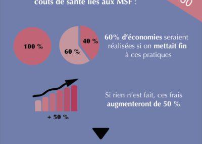 Le poids économique des MSF 6