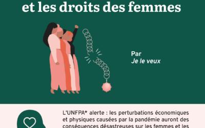 L'impact du Coronavirus sur la santé et les droits des femmes